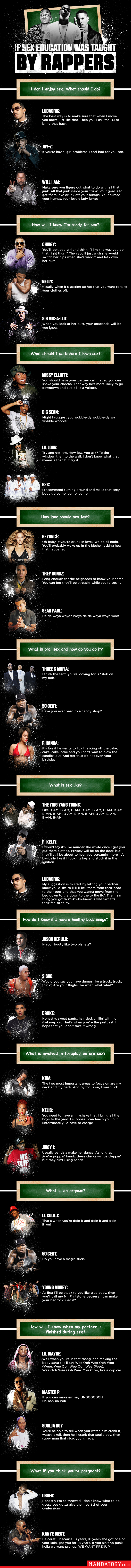 If Sex Education Was Taught By Rappers