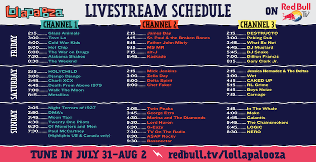 Lolla schedule