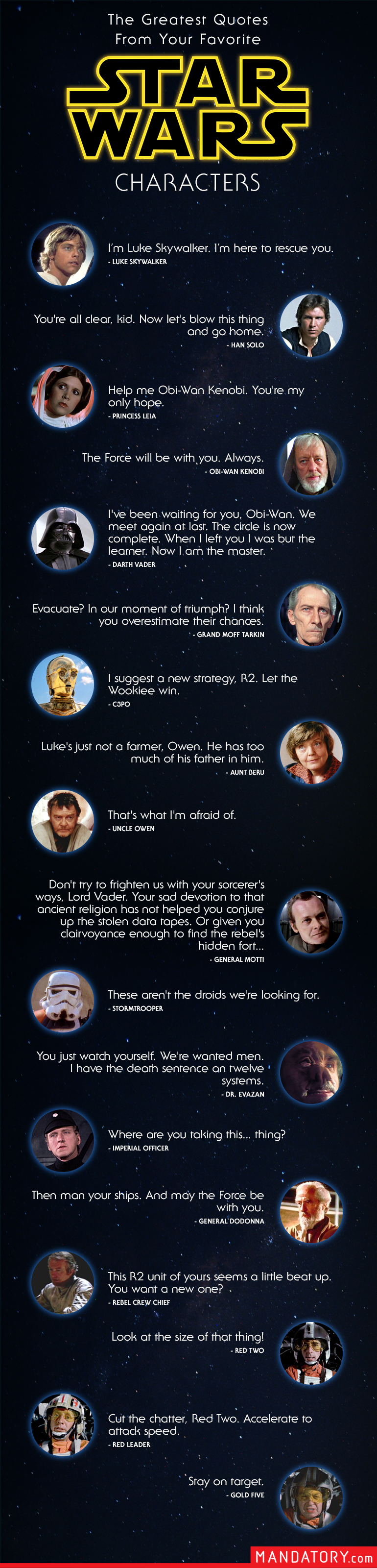 Greatest Quotes From Star Wars A New Hope Mandatory